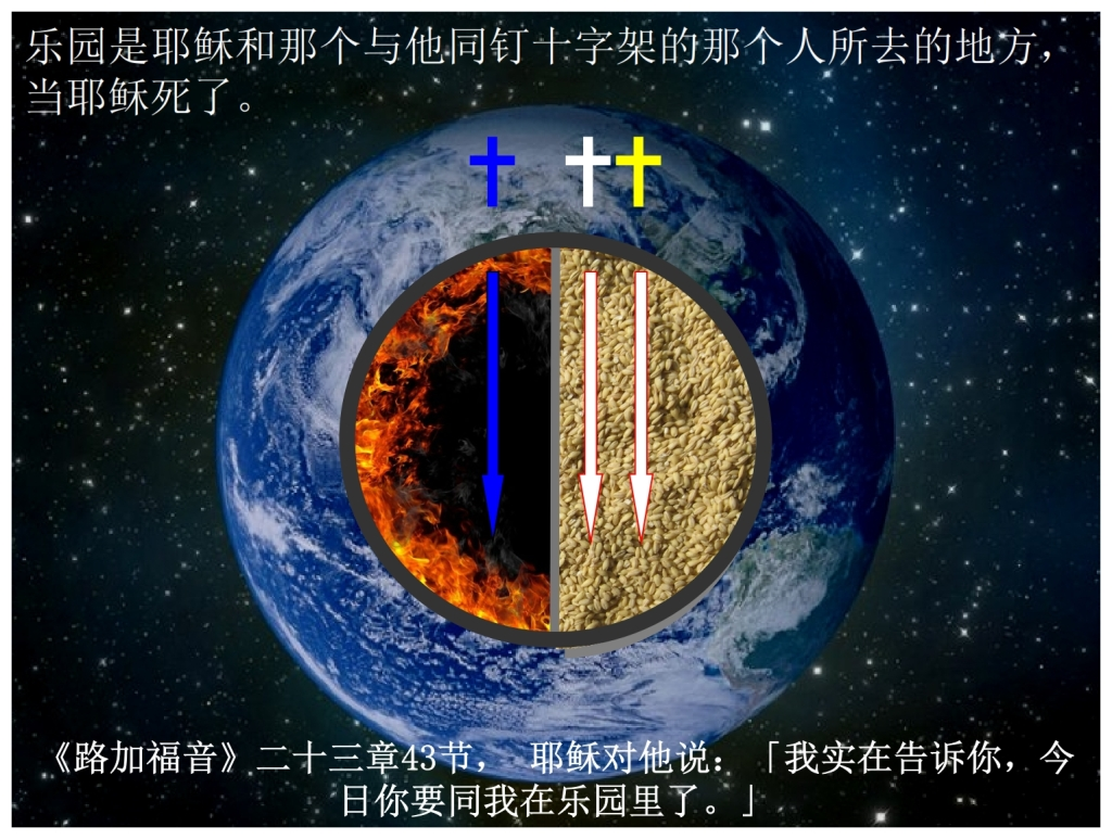 Chinese Language Bible Lesson First Fruits Jesus descended Paradise in the heart of the Earth
