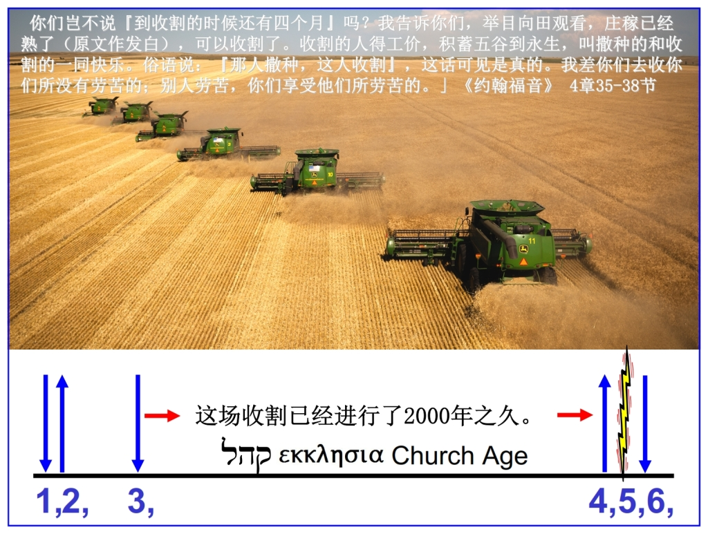 We have been in the Harvest 2,000 years Chinese Language Bible Lesson Feast of Weeks
