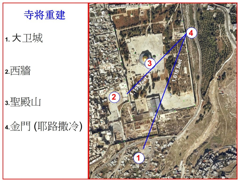 The Tribulation Temple will leave most of the Temple Mount to the gentiles  Chinese Language Bible Lesson Day of Atonement