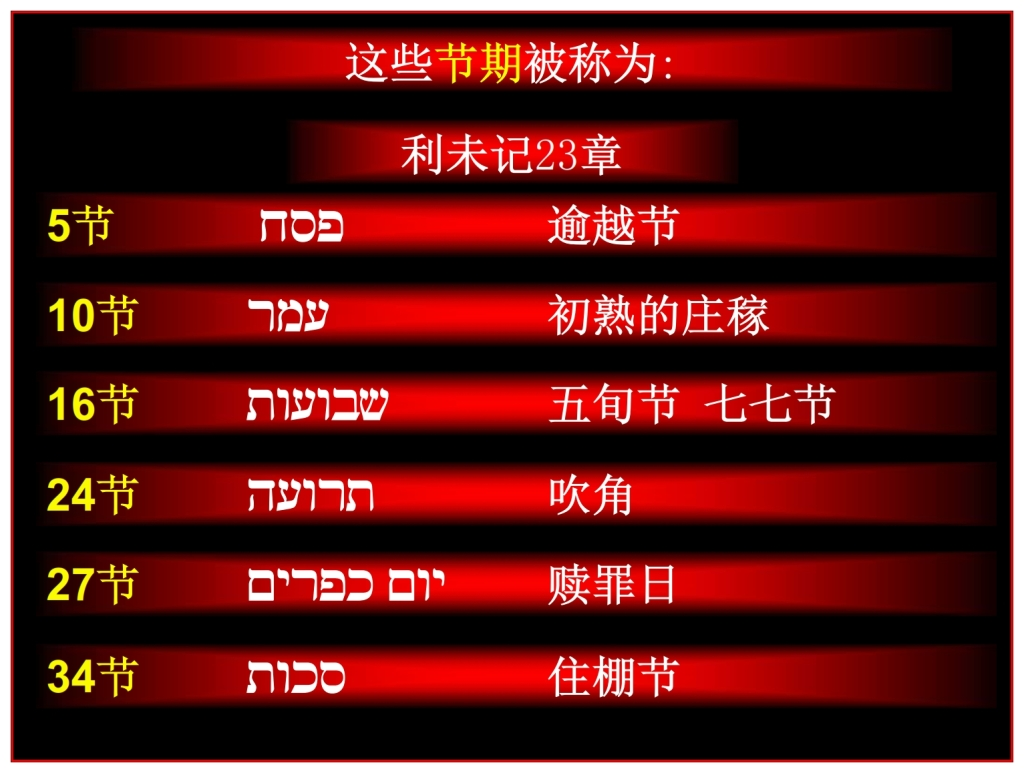 Leviticus 23 Feasts of the Lord in Hebrew and Chinese - Chinese language Bible study
