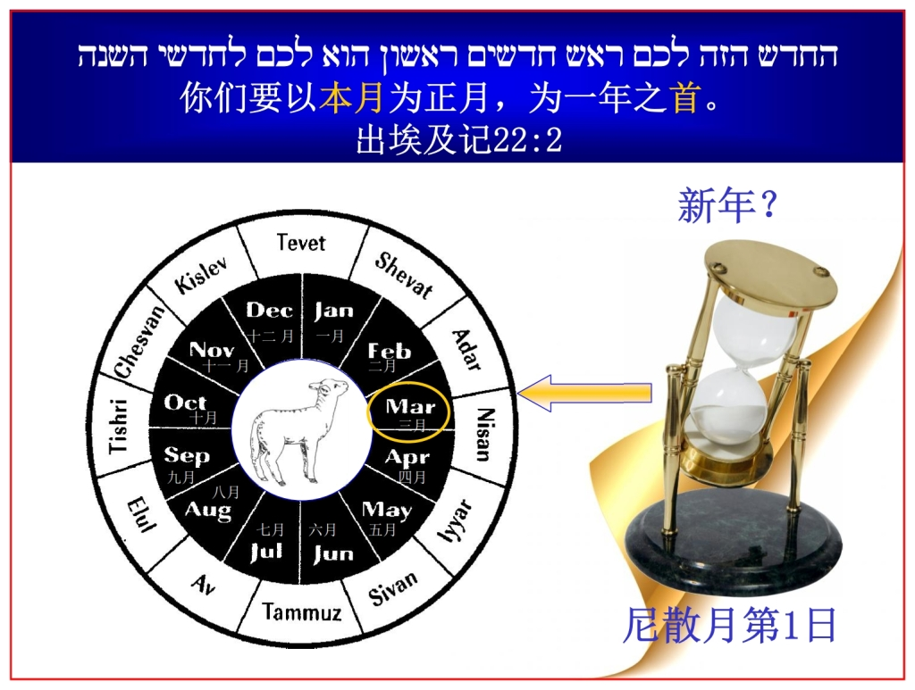 God said Passover was the beginning of months,new years day Chinese language Bible study