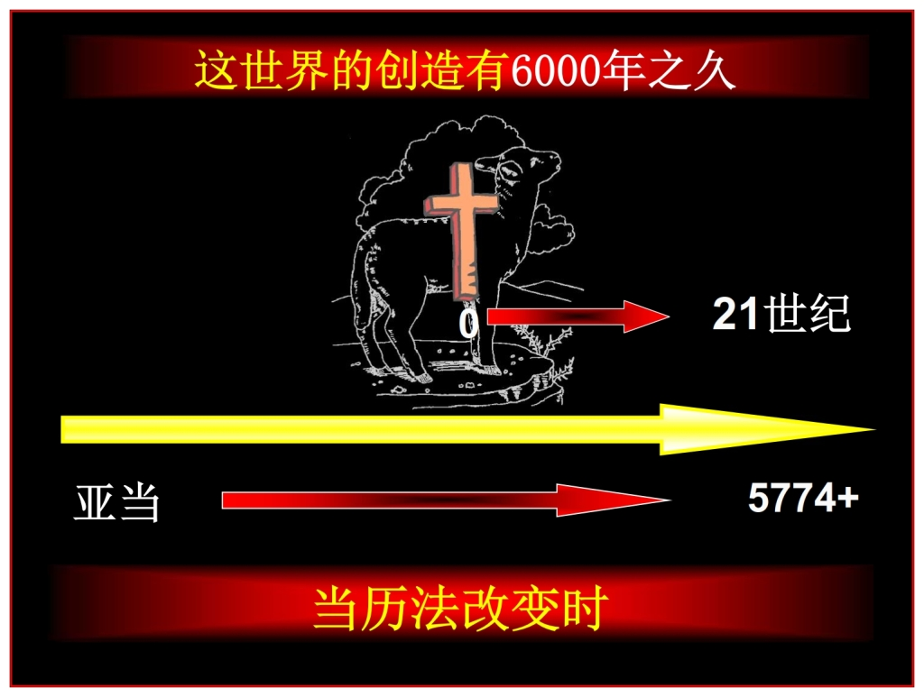 The world started counting time again at the crucifixion of the Messiah Chinese language Bible study