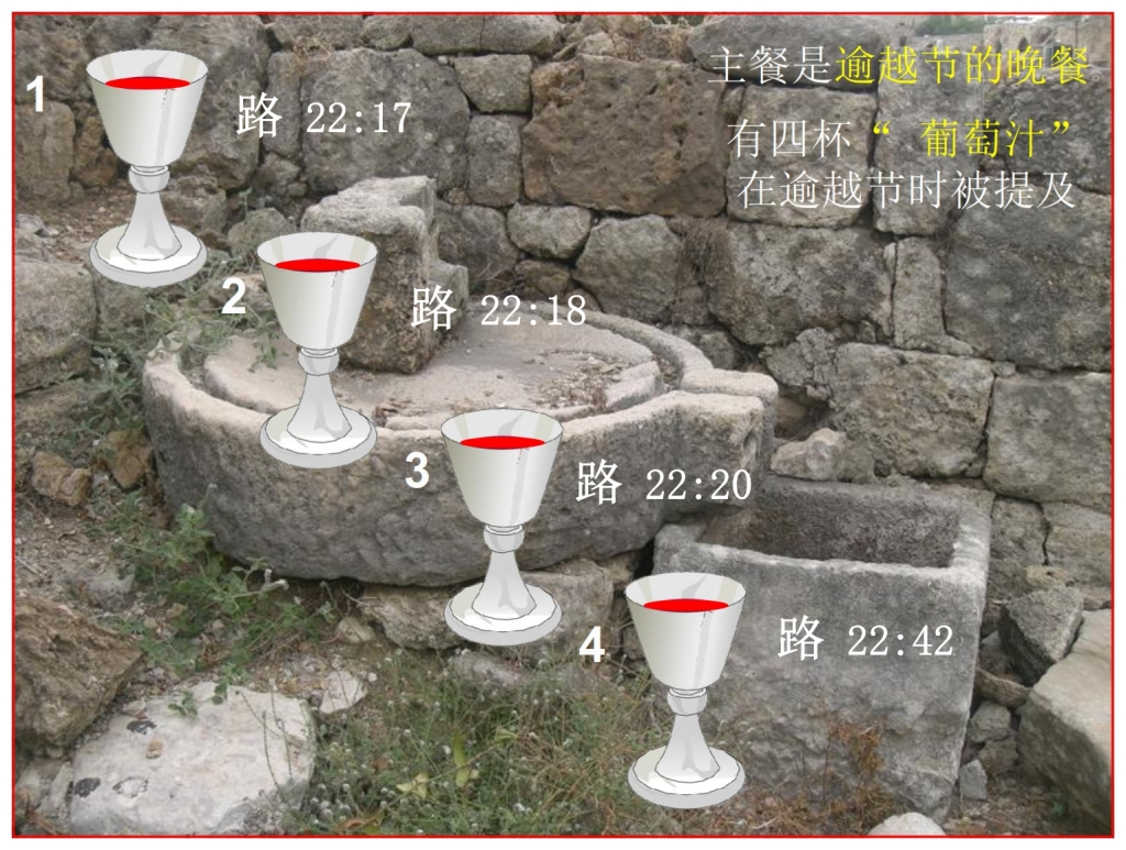 Chinese Language Bible Study The Passover four cups of the fruit of the vine were used