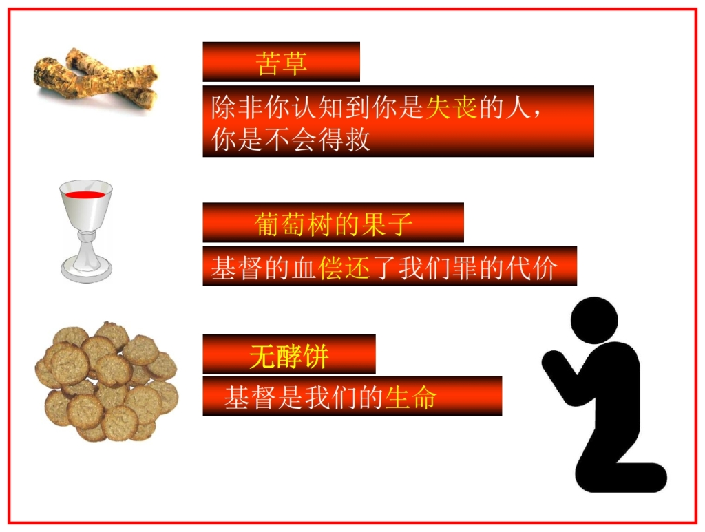 Chinese Language Bible Study The plan of Salvation