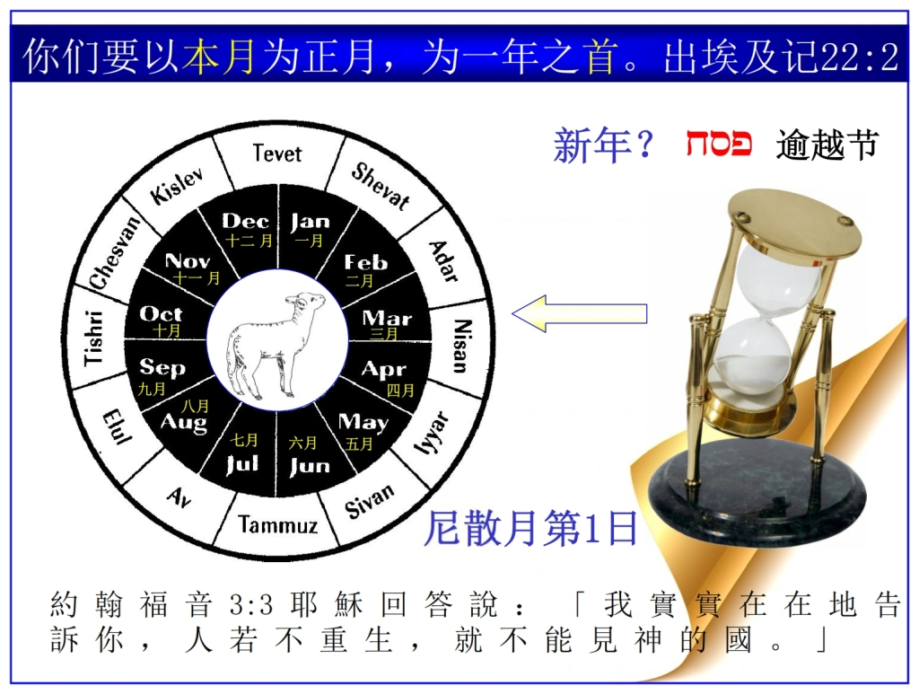 Chinese Language Bible Study Today you can be born again unto eternal life