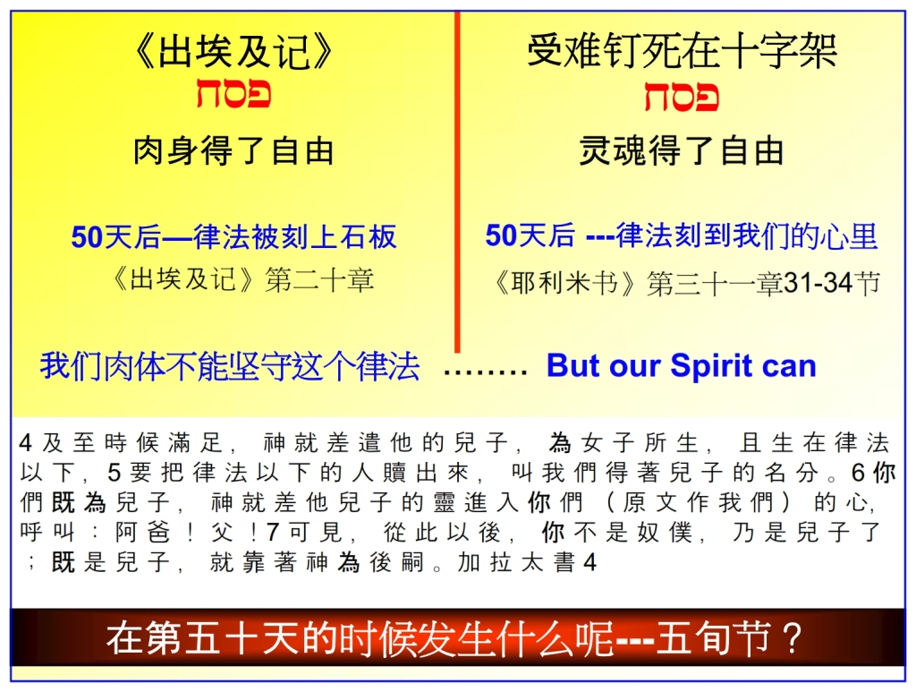 Chinese Language Bible Lesson Feast of Weeks Shavuot, Law kills Grace sets free