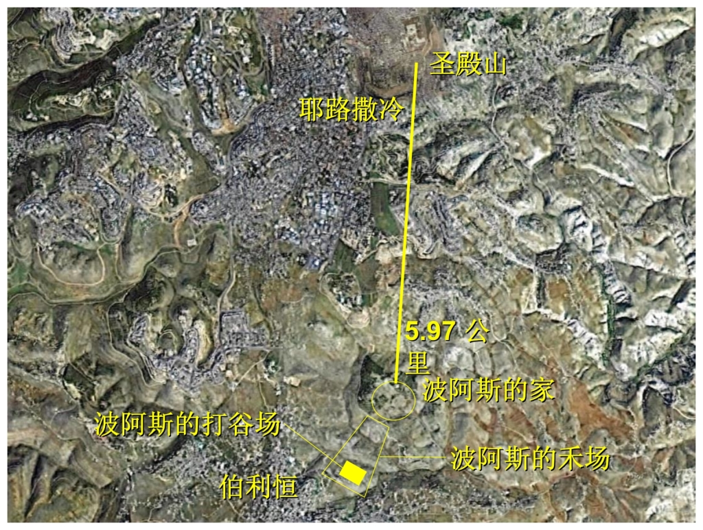 Chinese Language Bible Lesson First Fruits Topography around Bethlehem and Jerusalem