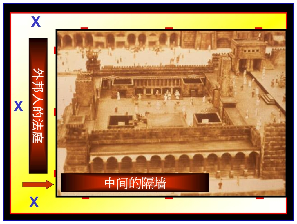 Chinese Language Bible Lesson Feast of Weeks Few Jews could enter the Temple Sanctuary
