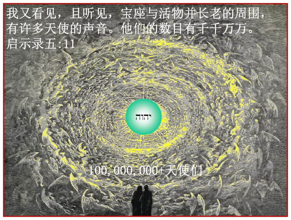 One hundred million plus angels around God's Throne God's Throne in Heaven Chinese Language Bible Lesson Day of Atonement