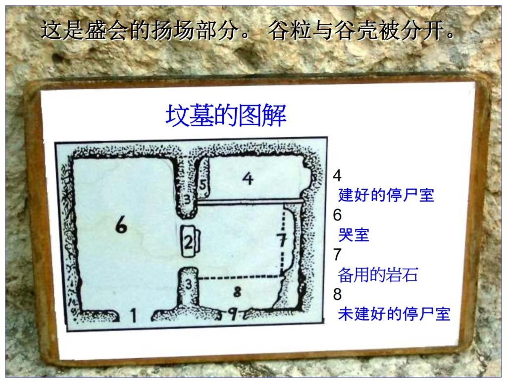 Chinese Language Bible Lesson First Fruits Drawing of the tomb near Golgotha