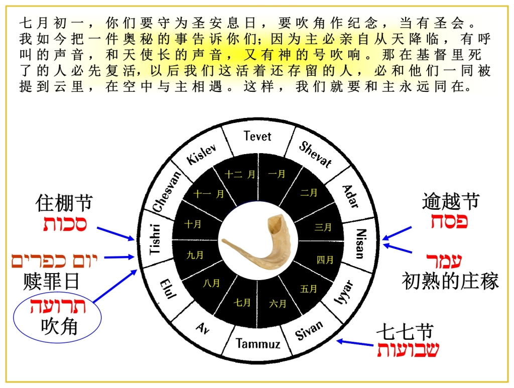 Chinese Language Bible Lesson Feast of Trumpets on a Hebrew calendar