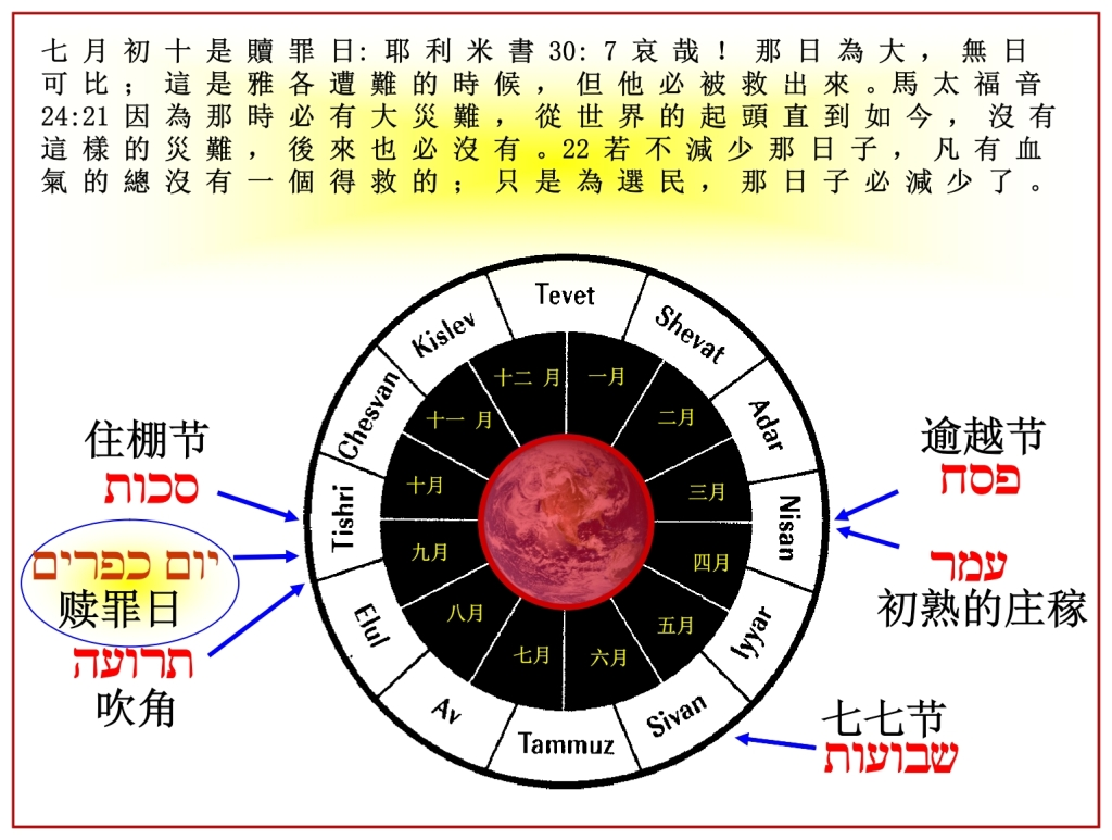 Hebrew Chinese calendar listing the Feasts of Leviticus 23 Chinese Language Bible Lesson Day of Atonement