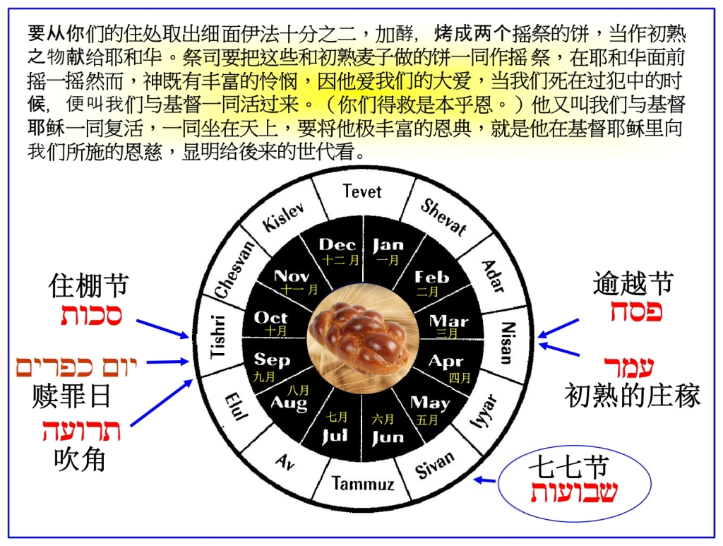 Chinese Language Bible Lesson Feast of Weeks Hebrew calendar chart of feasts
