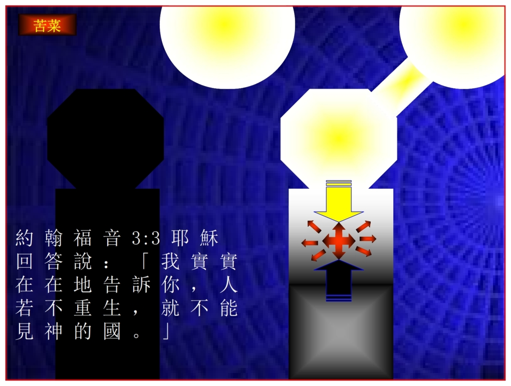 Chinese Language Bible Lesson The Passover Lamb gave us a New Birth