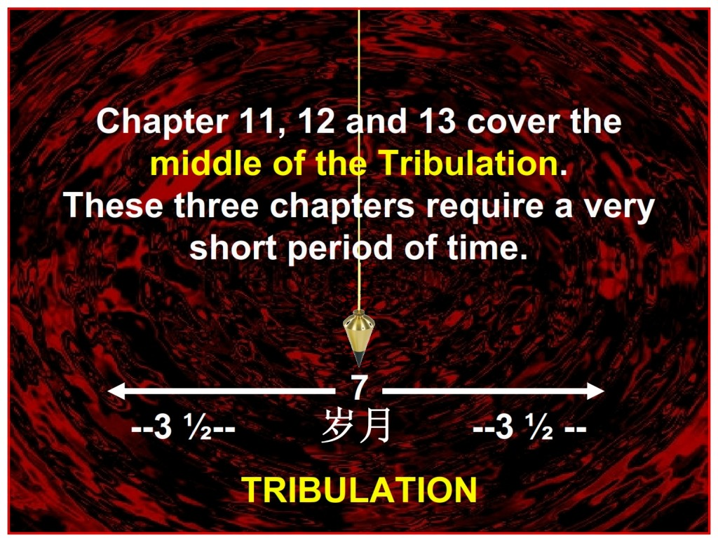This is the middle of the Tribulation  Chinese Language Bible Lesson Day of Atonement