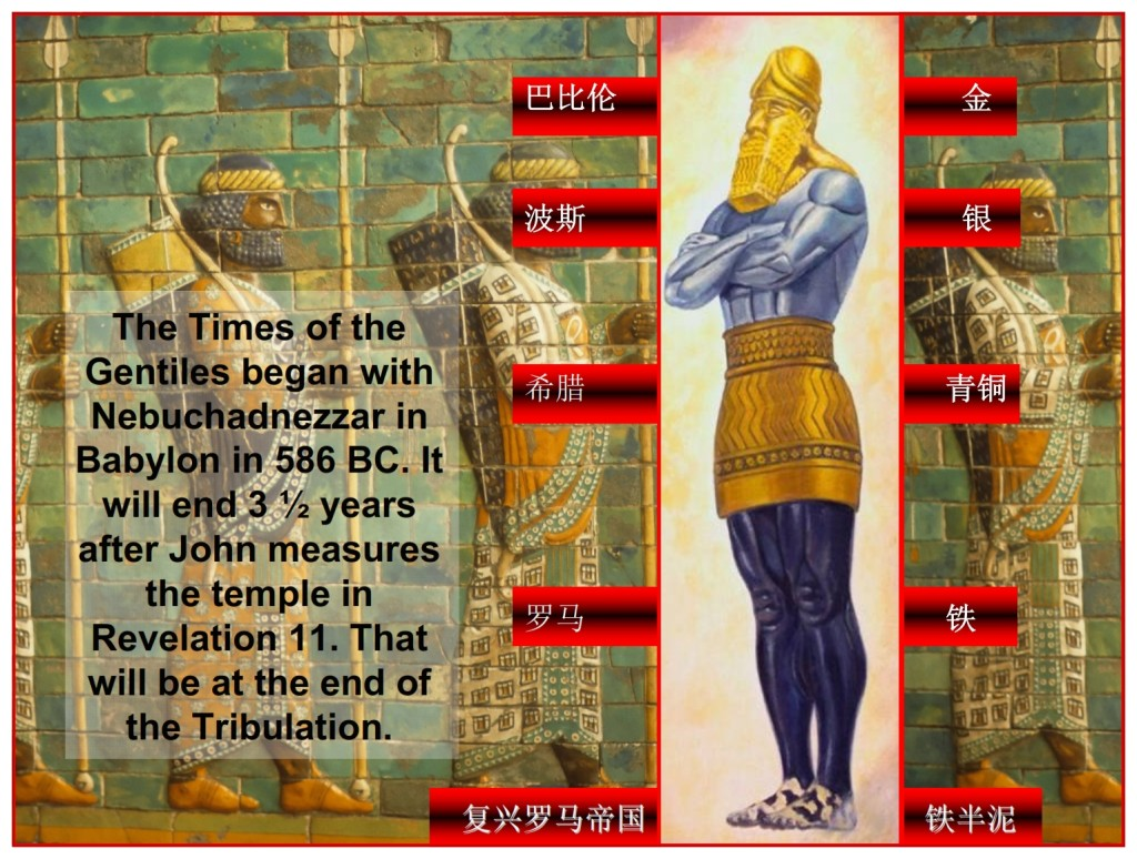 Times of the Gentiles started with Nebuchadnezzar  Chinese Language Bible Lesson Day of Atonement