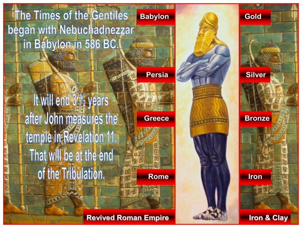 """The image Nebuchadnezzar built is a picture of the """"Times of the Gentiles""""."""