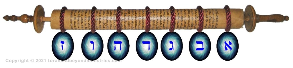 Scroll written on the front and the back sealed with seven seals.