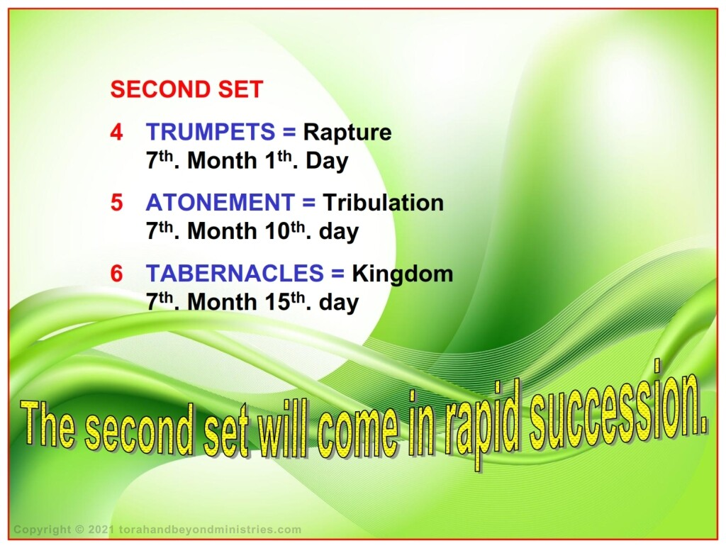 The last three Feasts of the Lord also come in rapid succession in Leviticus chapter 23.
