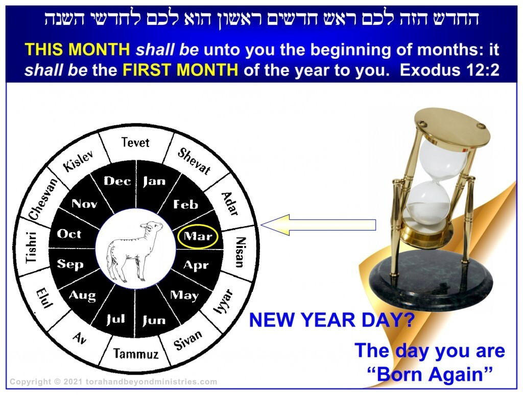 God started the calendar at Passover. Will you be Born Again? It is your choice.