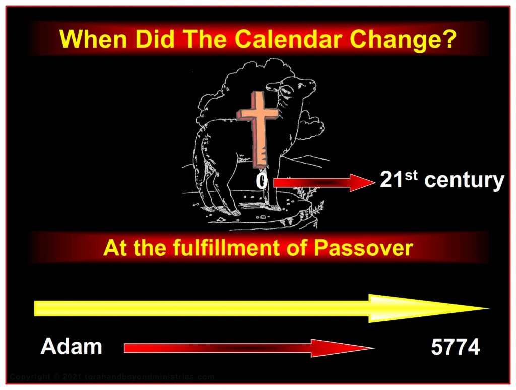 There was a big change made to the calendar 2,000 years ago - Feasts of the Lord Leviticus 23
