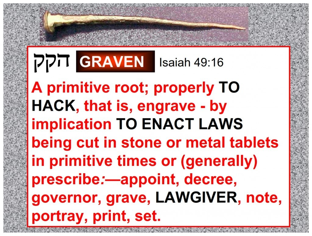 I have graven you on the palm of my hands Isaiah 49:16