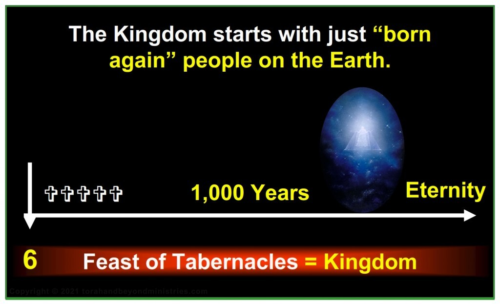 """The Kingdom starts with just """"born again"""" people on the Earth."""