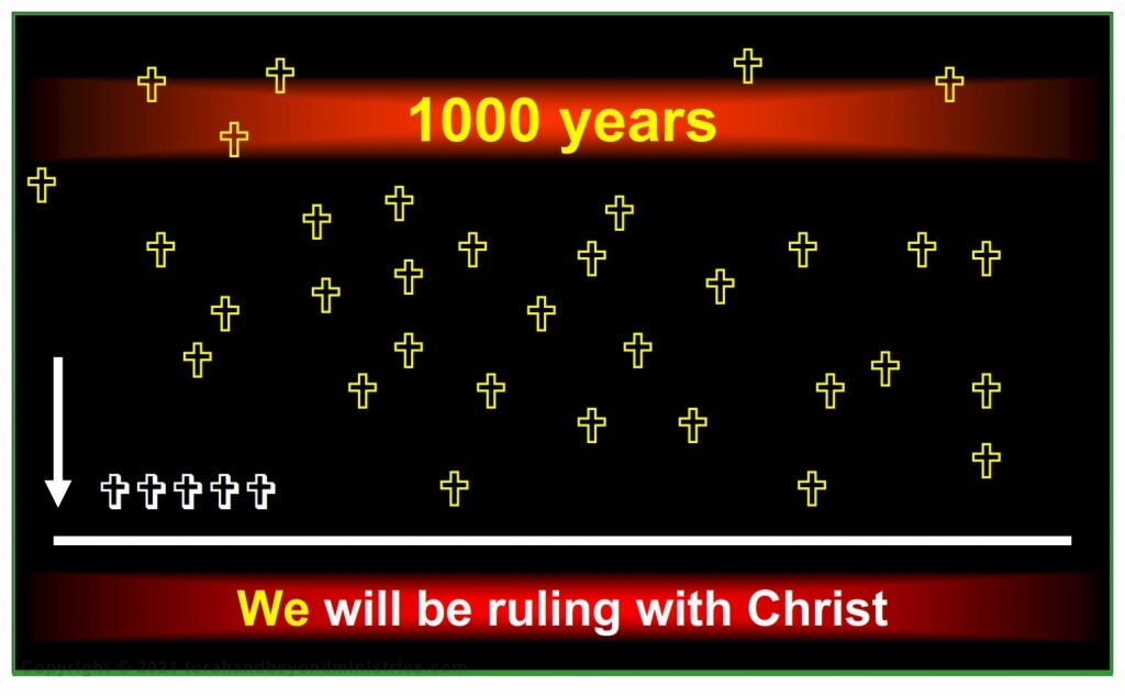 We will be ruling with the Messiah Jesus during the feast of tabernacles