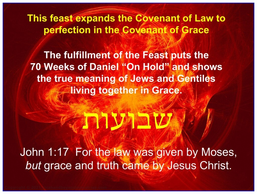 The fulfillment of This feast expands the covenant of Law to become the Covenant of Grace