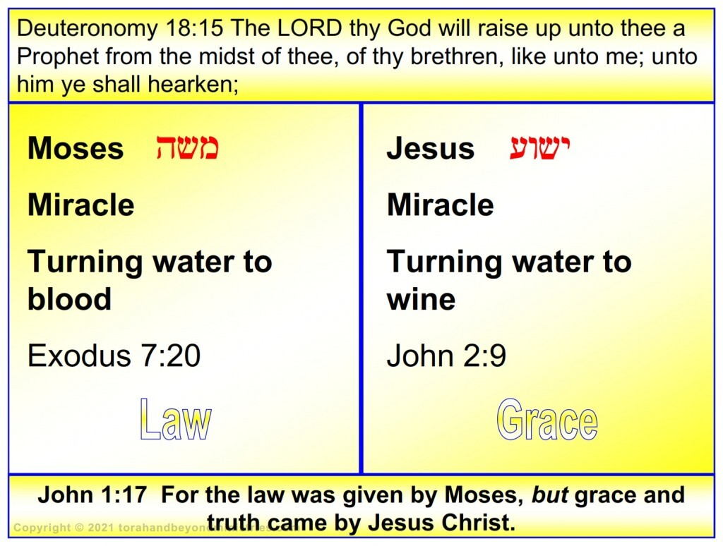 Shavuot - The fulfillment of the Law of Moses is Grace through Jesus The Messiah