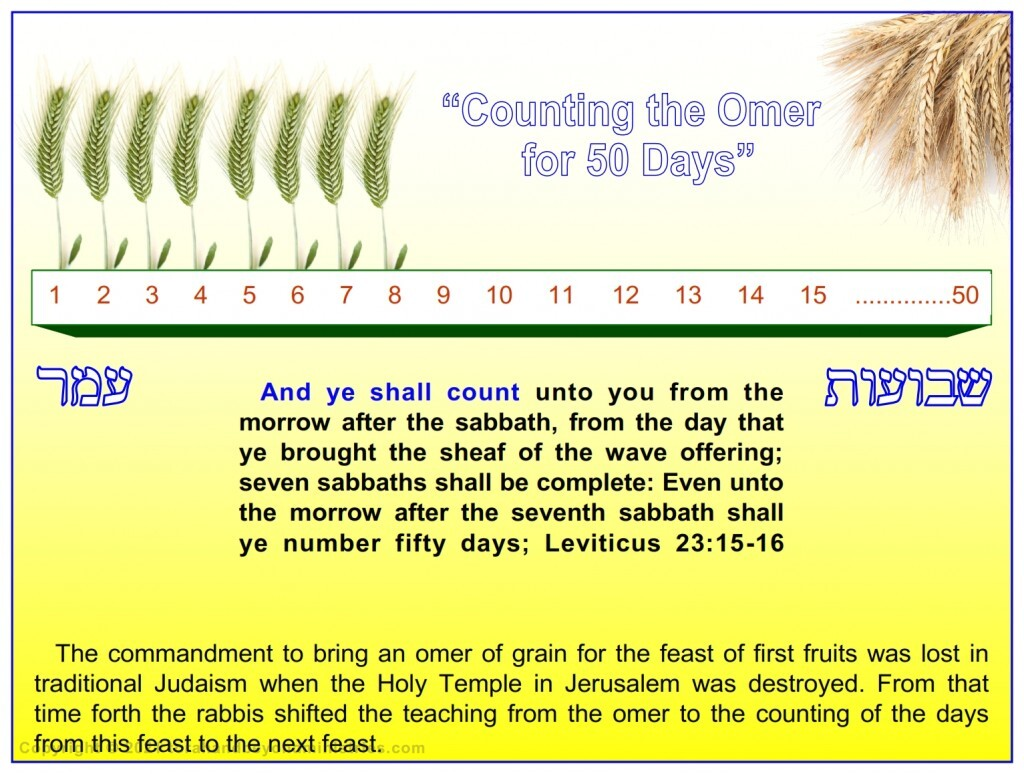 The counting of the days between the offering of the omer to the feast of Shavuot is called counting the omer. Many Jewish people practice this each year.