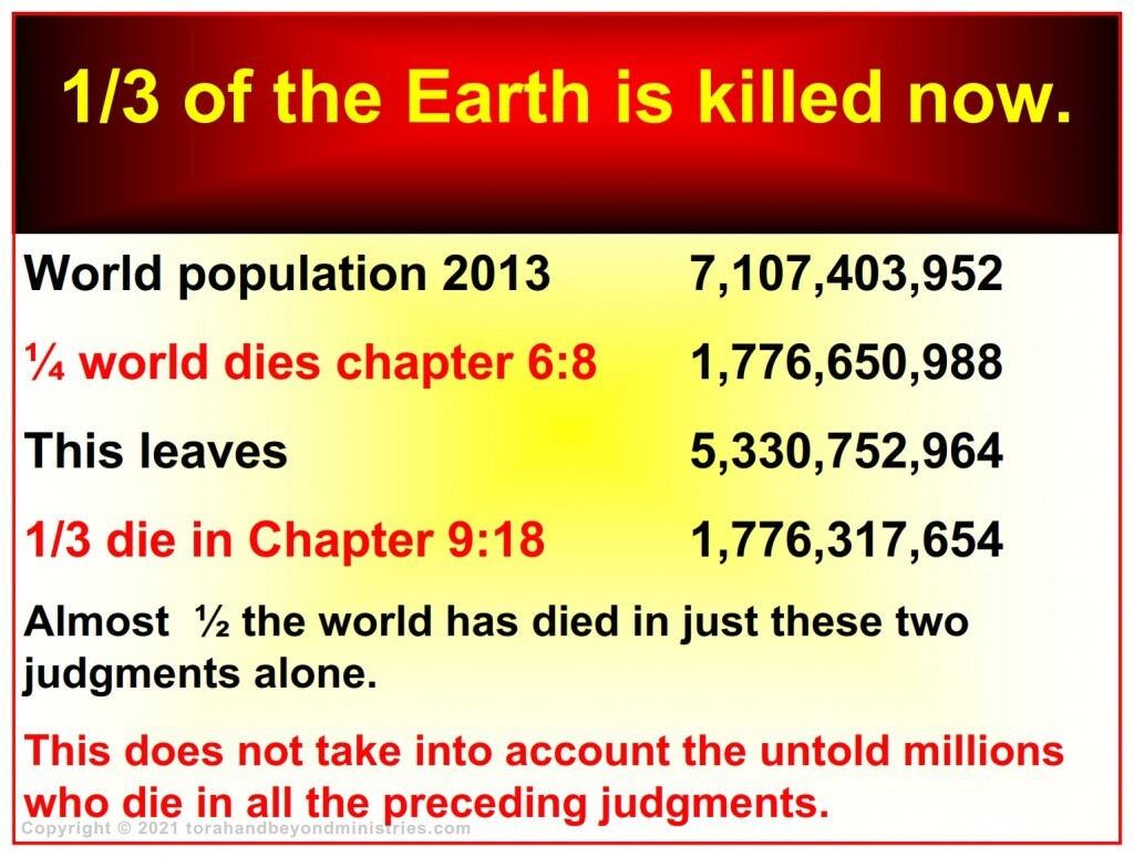 Over half of the world has died thus far in less that three and a half years of the first part of the Tribulation.