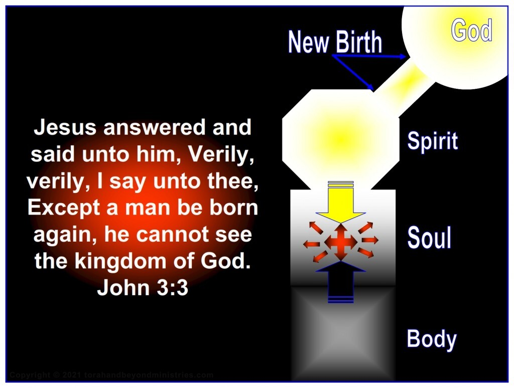 The New Birth is a wonderful thing, to never be separated from God again.