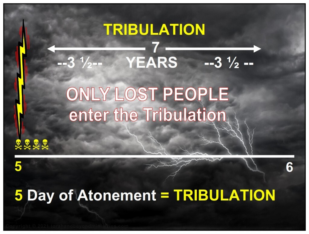 Only lost people enter the Tribulation, feast number 5.