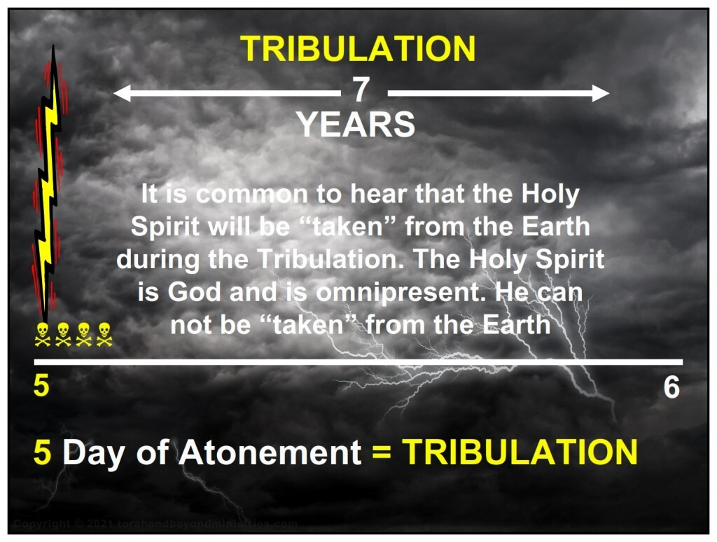 """It is common to hear that the Holy Spirit will be """"taken"""" from the Earth during the Tribulation. The Holy Spirit is God and is omnipresent. He can not be """"taken"""" from the Earth"""