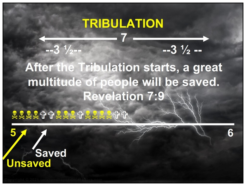 After the Tribulation starts, a great multitude of people will be saved. Revelation 7:9