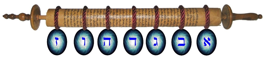 The Seven Seal Judgments of the Tribulation - A Scroll written on the front and the back sealed with seven seals. It is very rare to find a Scroll written on both sides.