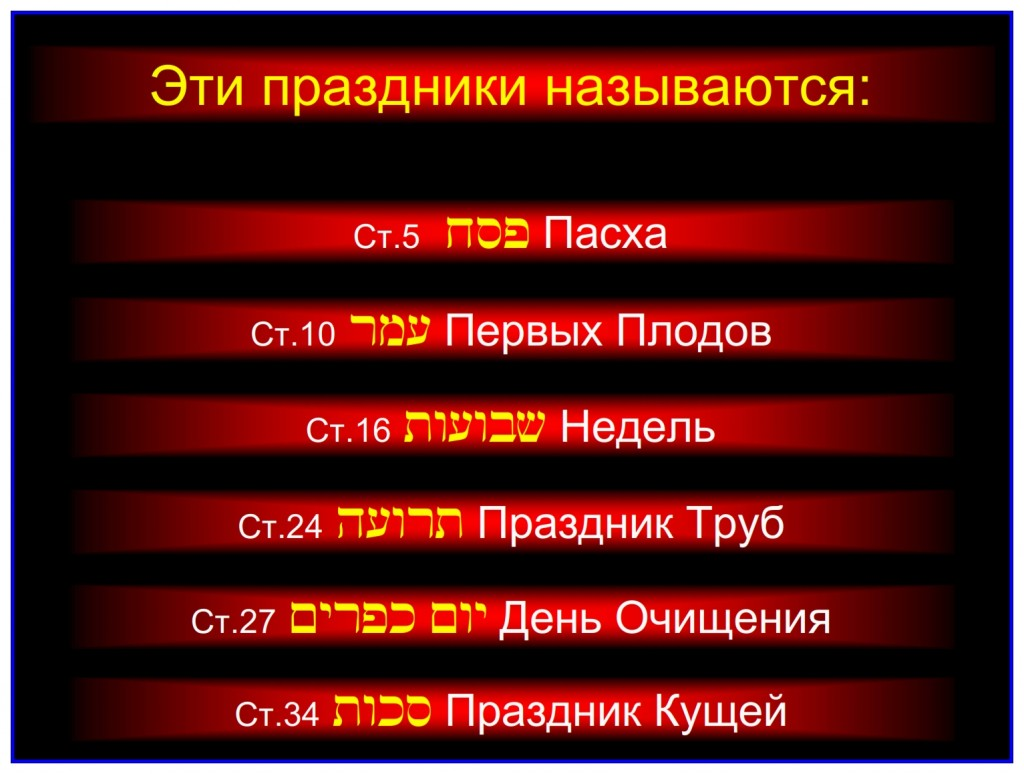 The Feasts of the Lord shown in order using the Hebrew and Russian languages.