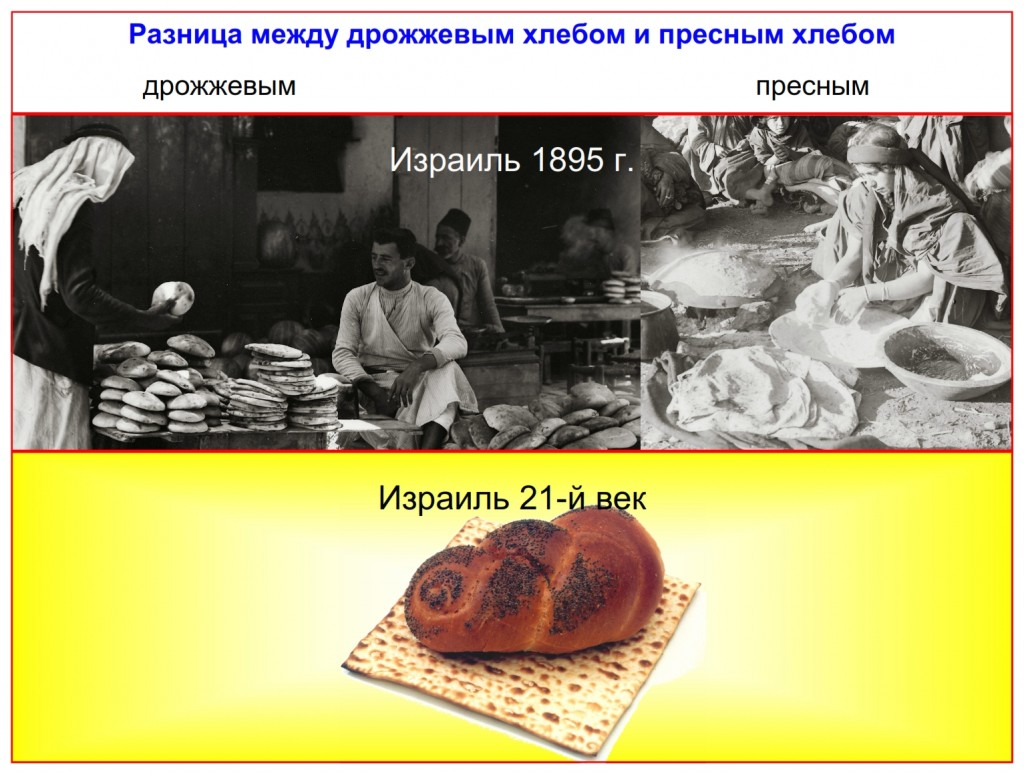 Photographs from Israel taken in 1895 showing leavened bread and unleavened bread. Notice the bread cooked in the year 2000.