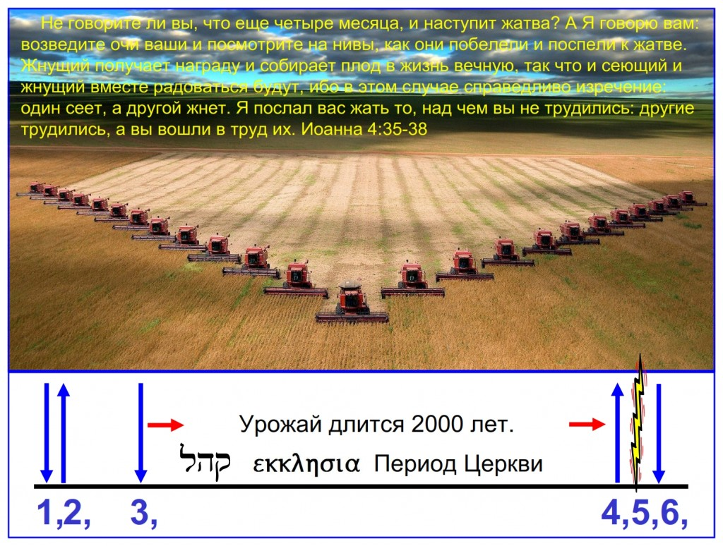 Russian language lesson: This feast of Shavuot has lasted over 2,000 years.