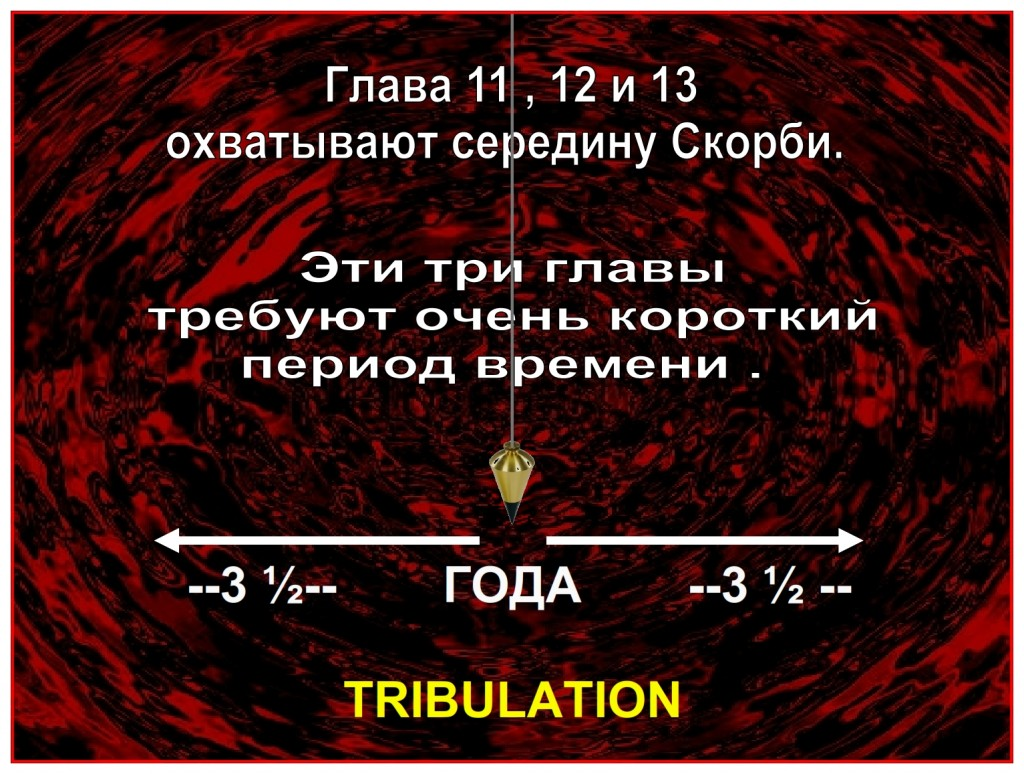 Russian language Bible study on end time prophecy