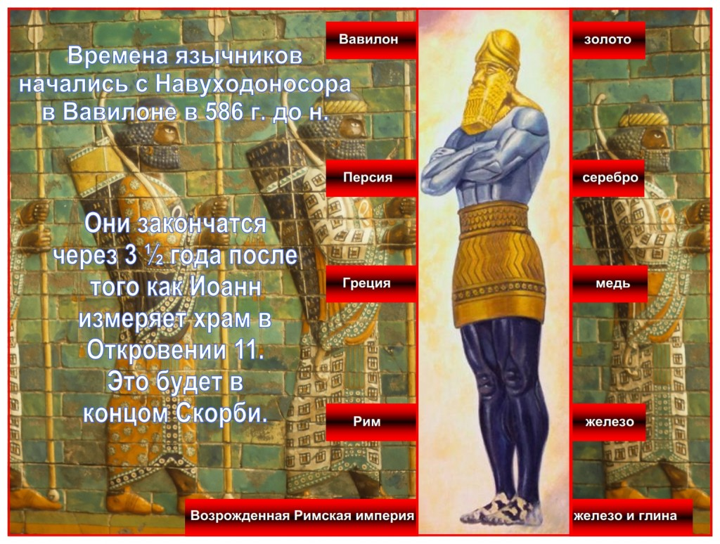 "The image Nebuchadnezzar built is a picture of the ""Times of the Gentiles""."