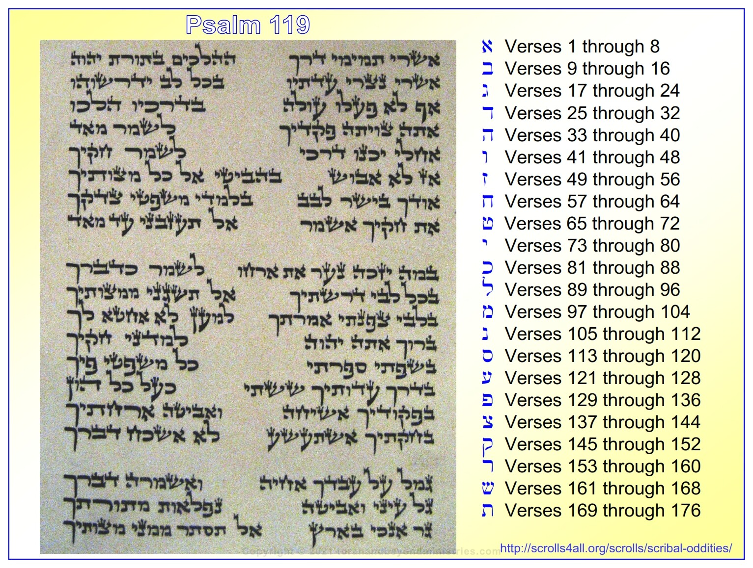 Psalms alef through tav_001